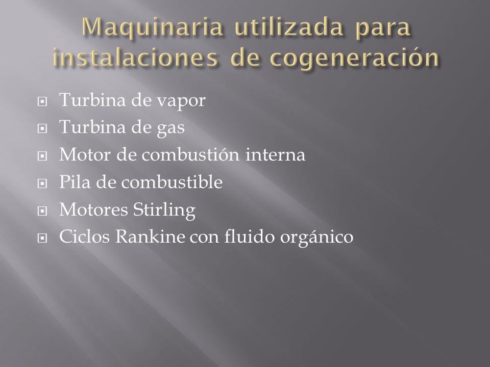 Turbina de vapor Turbina de gas Motor de combustión interna Pila de combustible Motores Stirling Ciclos Rankine con fluido orgánico