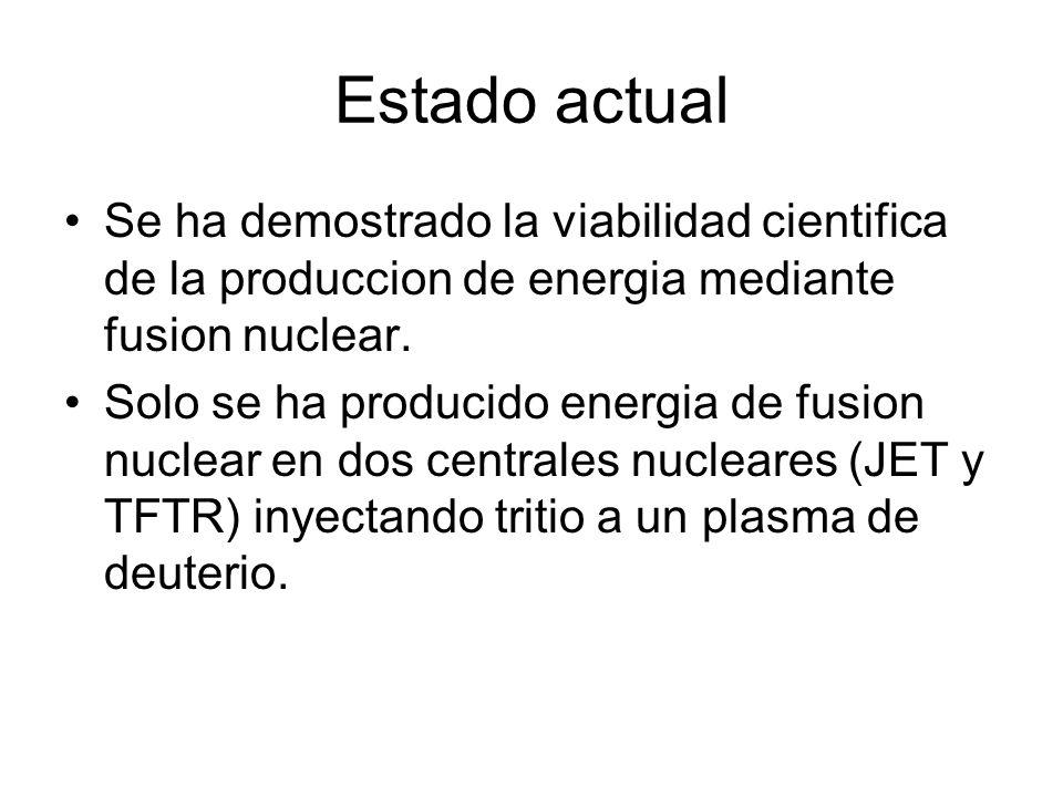 Estado actual Se ha demostrado la viabilidad cientifica de la produccion de energia mediante fusion nuclear. Solo se ha producido energia de fusion nu