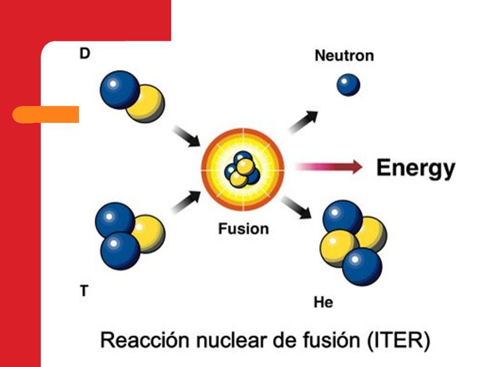 Tipos de fusión nuclear: Fusión nuclear por confinamiento inercial (FCI) : Consiste en crear un medio tan denso que las partículas no tengan casi ninguna posibilidad de escapar sin chocar entre sí.