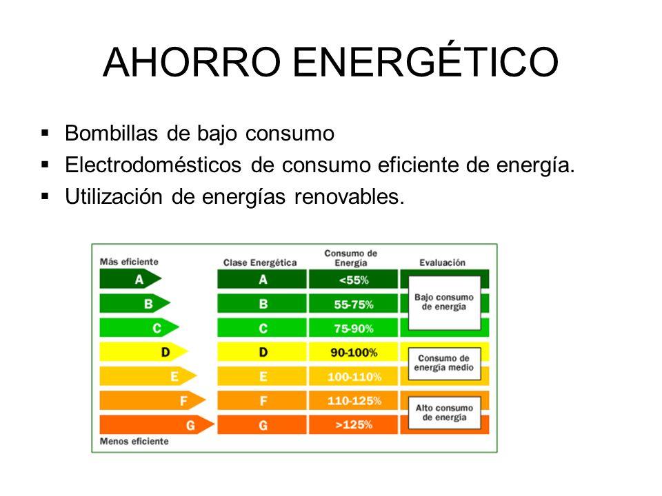 Bombillas de bajo consumo Electrodomésticos de consumo eficiente de energía. Utilización de energías renovables. AHORRO ENERGÉTICO