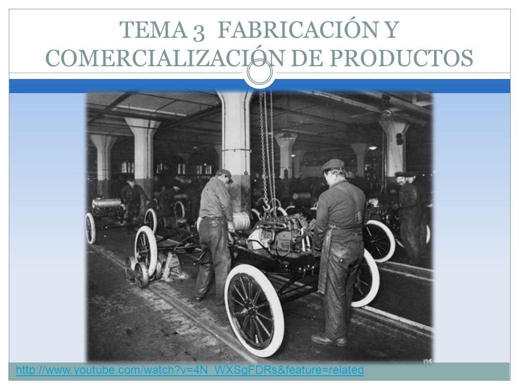 TEMA 3 FABRICACIÓN Y COMERCIALIZACIÓN DE PRODUCTOS http://www.youtube.com/watch?v=4N_WXSgFDRs&feature=related