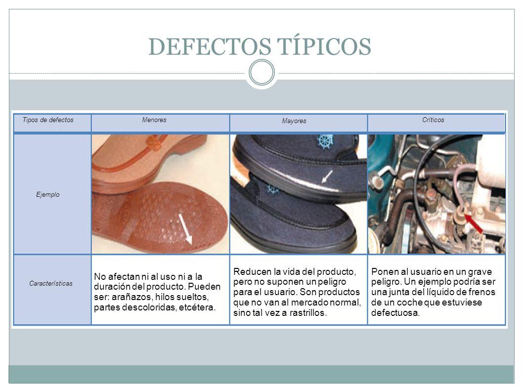 DEFECTOS TÍPICOS Tipos de defectosMenores Mayores Críticos Ejemplo Características No afectan ni al uso ni a la duración del producto. Pueden ser: ara