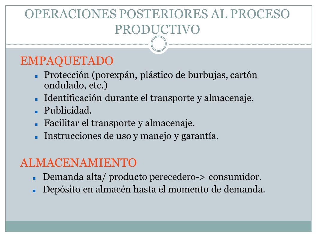 OPERACIONES POSTERIORES AL PROCESO PRODUCTIVO EMPAQUETADO Protección (porexpán, plástico de burbujas, cartón ondulado, etc.) Identificación durante el