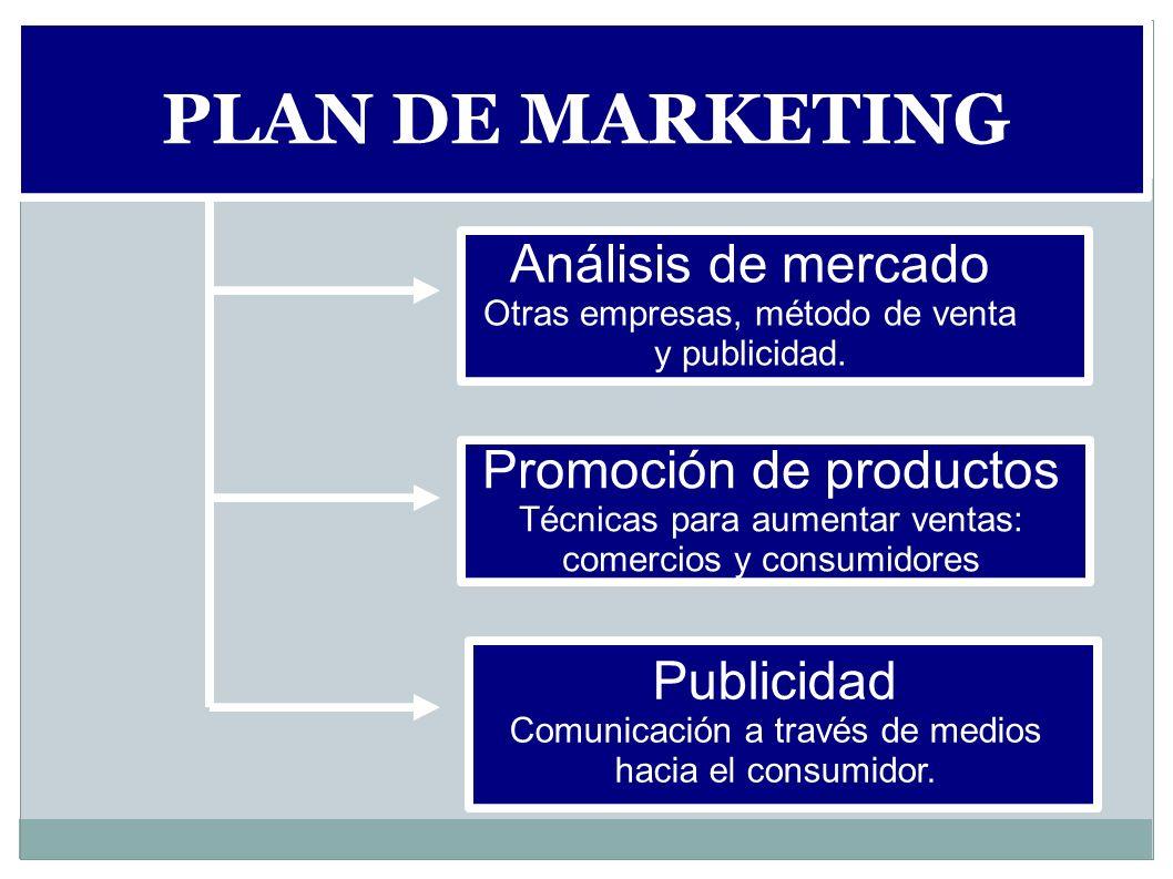 PLAN DE MARKETING Análisis de mercado Otras empresas, método de venta y publicidad. Promoción de productos Técnicas para aumentar ventas: comercios y