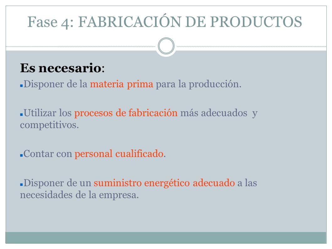 Fase 4: FABRICACIÓN DE PRODUCTOS Es necesario: Disponer de la materia prima para la producción. Utilizar los procesos de fabricación más adecuados y c