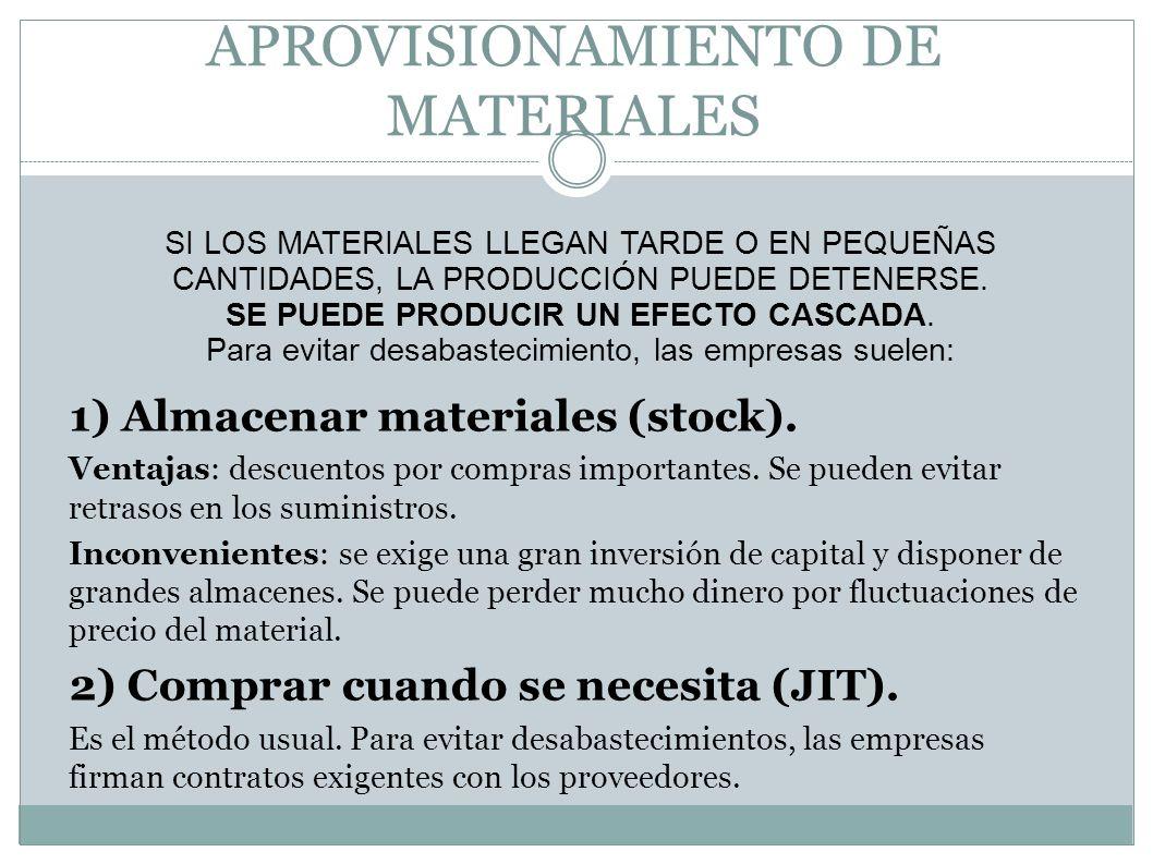 APROVISIONAMIENTO DE MATERIALES 1) Almacenar materiales (stock). Ventajas: descuentos por compras importantes. Se pueden evitar retrasos en los sumini