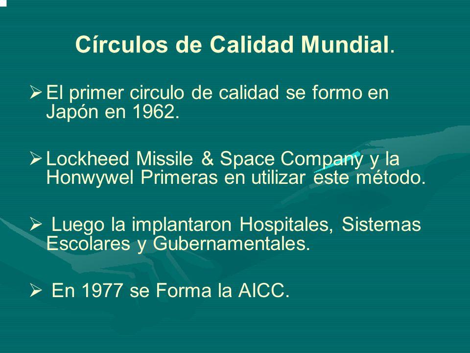 Círculos de Calidad Mundial. El primer circulo de calidad se formo en Japón en 1962. Lockheed Missile & Space Company y la Honwywel Primeras en utiliz