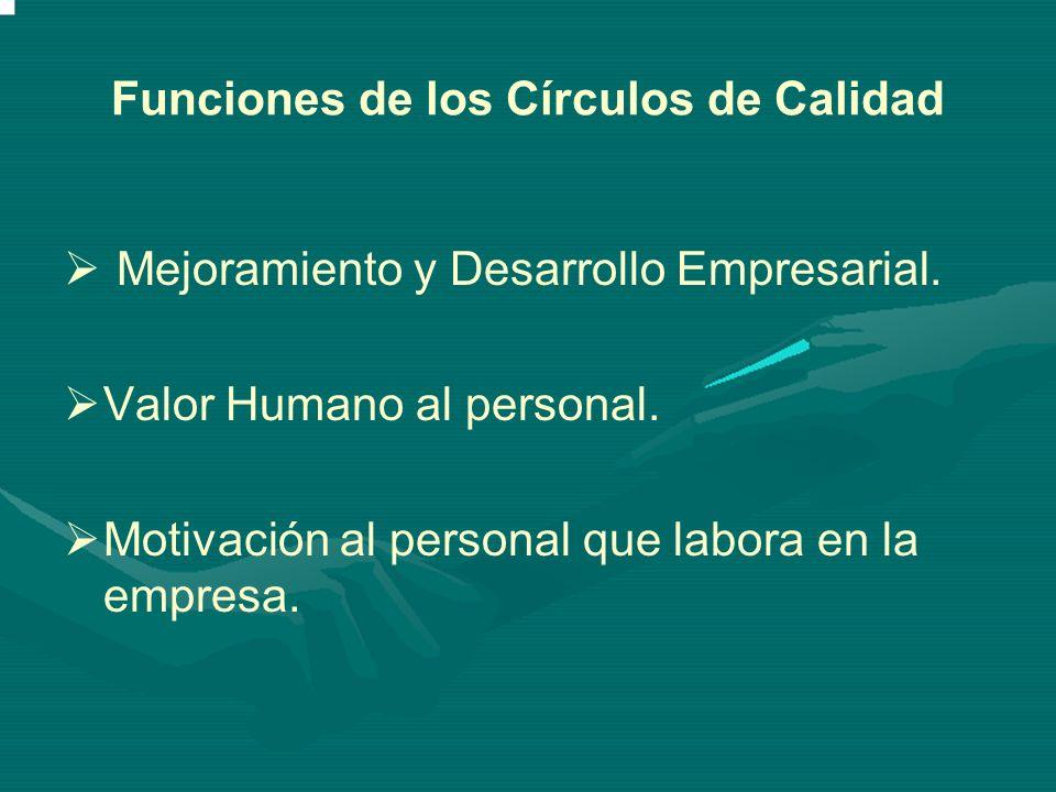 Funciones de los Círculos de Calidad Mejoramiento y Desarrollo Empresarial. Valor Humano al personal. Motivación al personal que labora en la empresa.