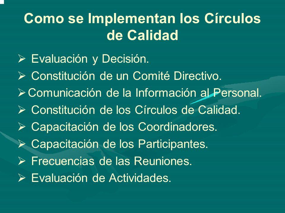 Como se Implementan los Círculos de Calidad Evaluación y Decisión. Constitución de un Comité Directivo. Comunicación de la Información al Personal. Co