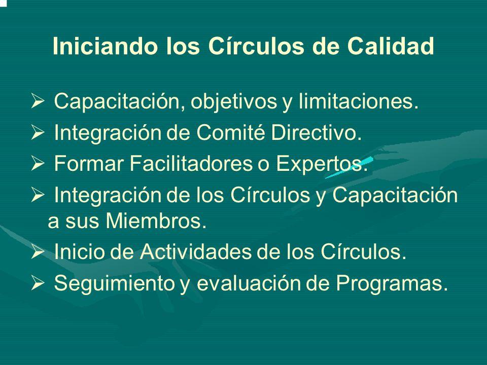 Iniciando los Círculos de Calidad Capacitación, objetivos y limitaciones. Integración de Comité Directivo. Formar Facilitadores o Expertos. Integració