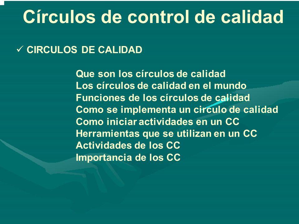 Círculos de control de calidad CIRCULOS DE CALIDAD Que son los círculos de calidad Los círculos de calidad en el mundo Funciones de los círculos de ca
