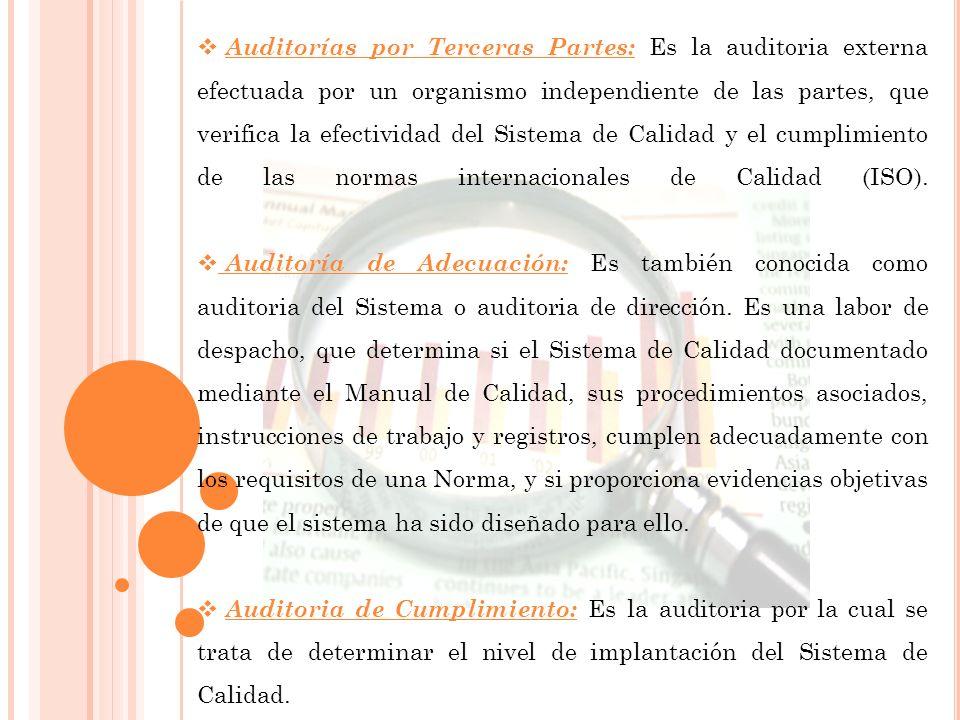 Auditorías por Terceras Partes: Es la auditoria externa efectuada por un organismo independiente de las partes, que verifica la efectividad del Sistem