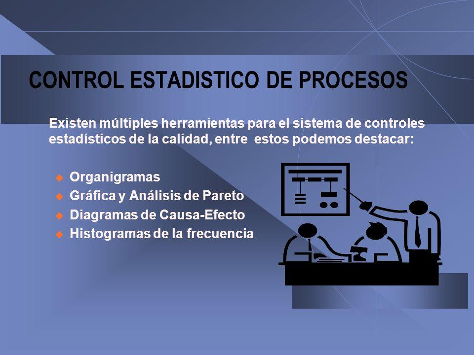 CONTROL ESTADISTICO DE PROCESOS Existen múltiples herramientas para el sistema de controles estadísticos de la calidad, entre estos podemos destacar: