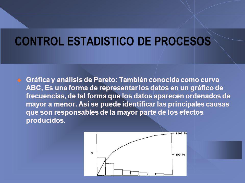 CONTROL ESTADISTICO DE PROCESOS Gráfica y análisis de Pareto: También conocida como curva ABC, Es una forma de representar los datos en un gráfico de