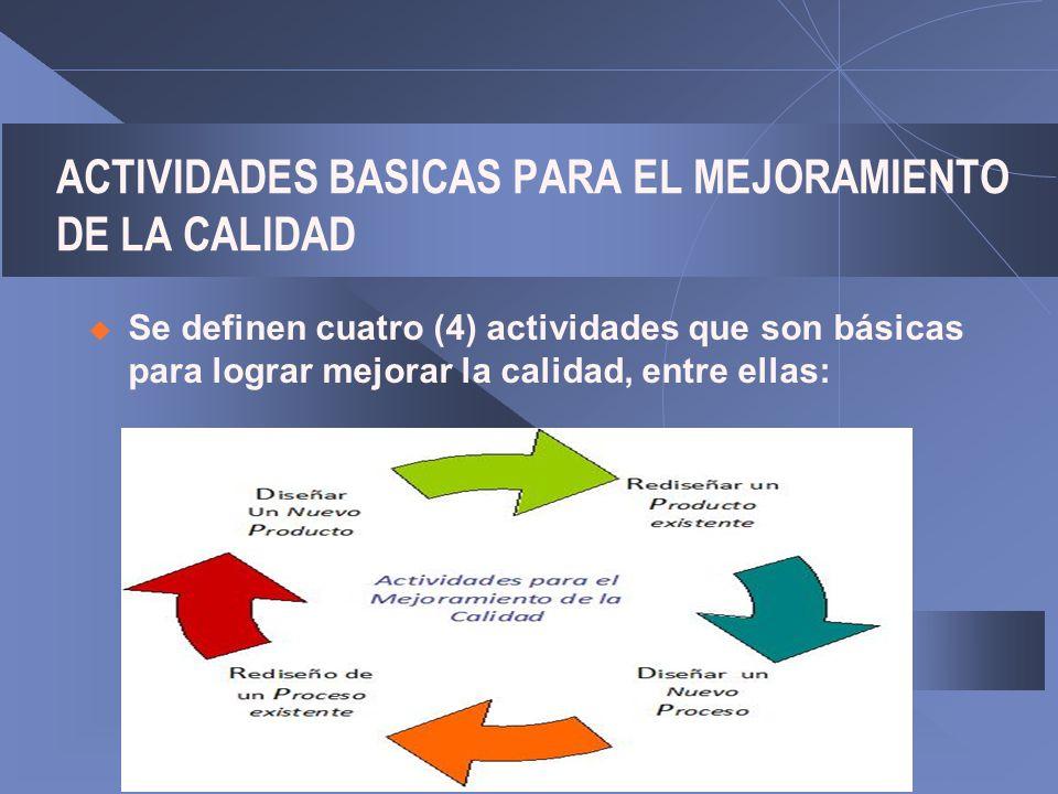 ACTIVIDADES BASICAS PARA EL MEJORAMIENTO DE LA CALIDAD Se definen cuatro (4) actividades que son básicas para lograr mejorar la calidad, entre ellas:
