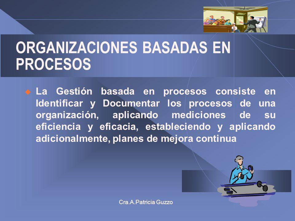 Cra.A.Patricia Guzzo ORGANIZACIONES BASADAS EN PROCESOS La Gestión basada en procesos consiste en Identificar y Documentar los procesos de una organiz