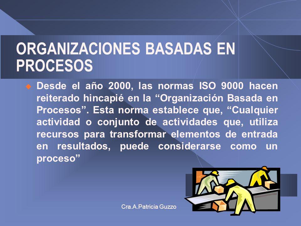 Cra.A.Patricia Guzzo ORGANIZACIONES BASADAS EN PROCESOS Desde el año 2000, las normas ISO 9000 hacen reiterado hincapié en la Organización Basada en P