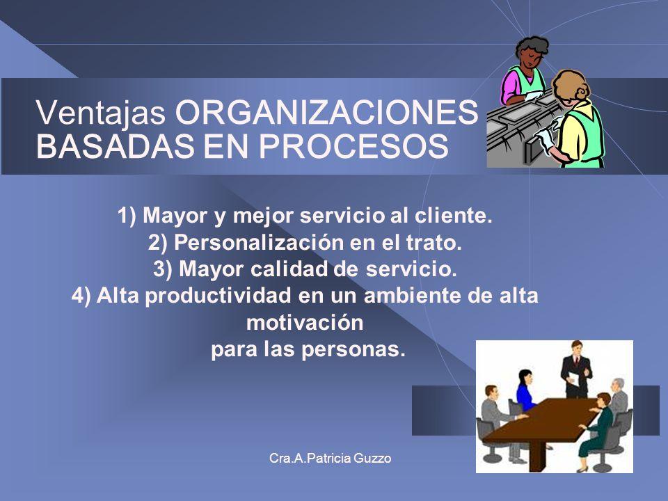 Cra.A.Patricia Guzzo Ventajas ORGANIZACIONES BASADAS EN PROCESOS 1) Mayor y mejor servicio al cliente. 2) Personalización en el trato. 3) Mayor calida
