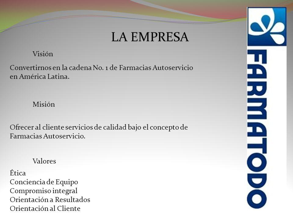 LA EMPRESA Visión Misión Convertirnos en la cadena No. 1 de Farmacias Autoservicio en América Latina. Ofrecer al cliente servicios de calidad bajo el