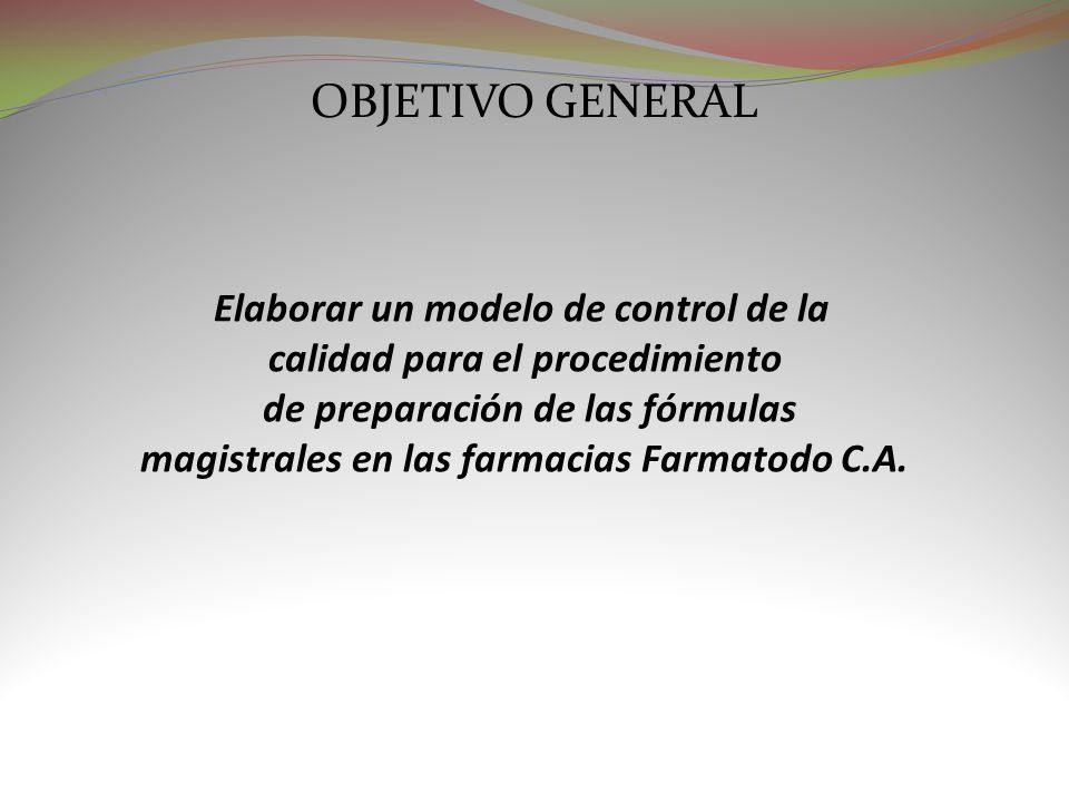 OBJETIVO GENERAL Elaborar un modelo de control de la calidad para el procedimiento de preparación de las fórmulas magistrales en las farmacias Farmato