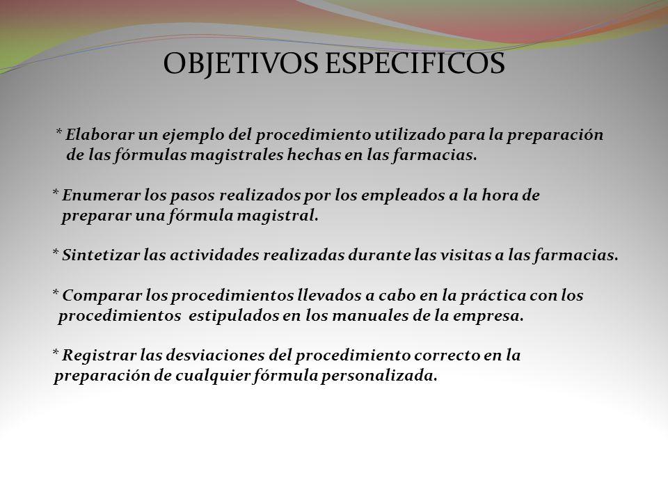 OBJETIVOS ESPECIFICOS * Elaborar un ejemplo del procedimiento utilizado para la preparación de las fórmulas magistrales hechas en las farmacias. * Enu
