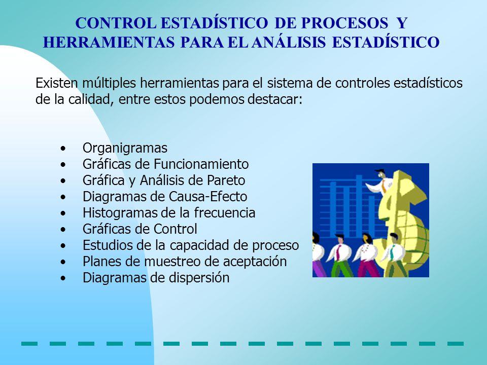 CONTROL ESTADÍSTICO DE PROCESOS Y HERRAMIENTAS PARA EL ANÁLISIS ESTADÍSTICO Existen múltiples herramientas para el sistema de controles estadísticos d