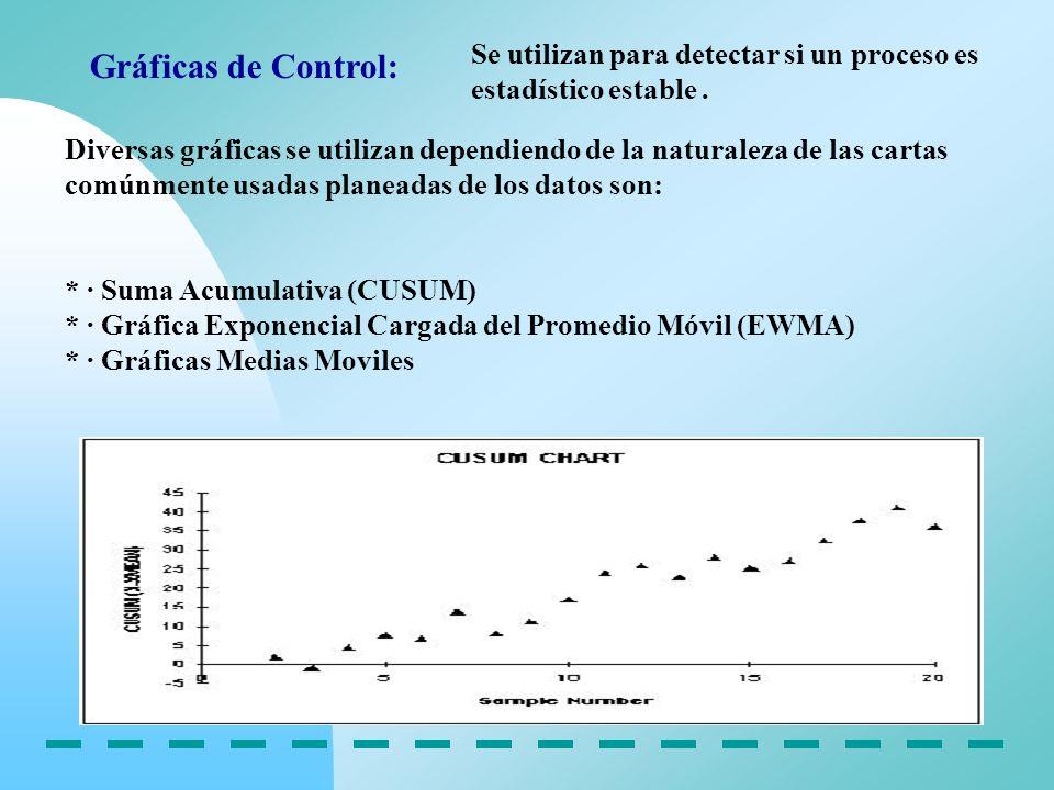 Gráficas de Control: Se utilizan para detectar si un proceso es estadístico estable. Diversas gráficas se utilizan dependiendo de la naturaleza de las