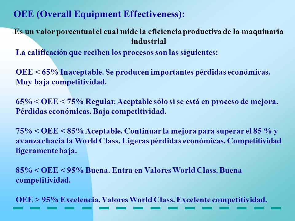 OEE (Overall Equipment Effectiveness): Es un valor porcentual el cual mide la eficiencia productiva de la maquinaria industrial La calificación que re