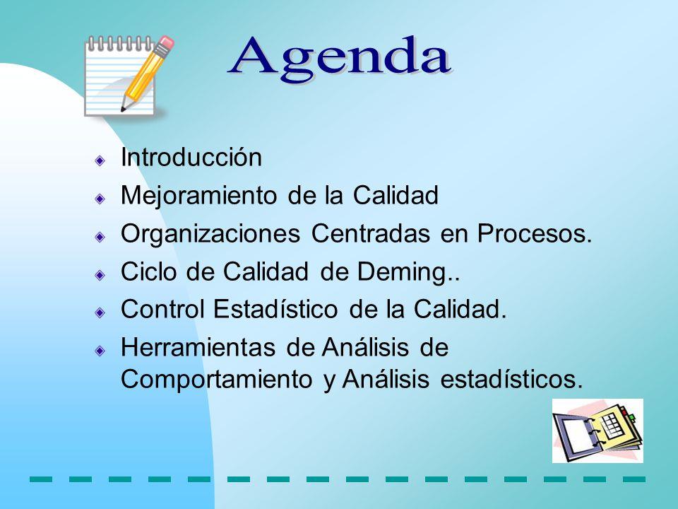 Introducción Mejoramiento de la Calidad Organizaciones Centradas en Procesos. Ciclo de Calidad de Deming.. Control Estadístico de la Calidad. Herramie