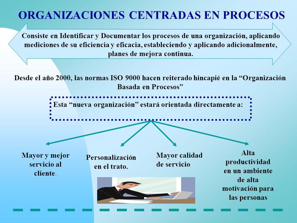 ORGANIZACIONES CENTRADAS EN PROCESOS Consiste en Identificar y Documentar los procesos de una organización, aplicando mediciones de su eficiencia y ef