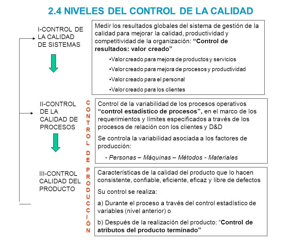 II-CONTROL DE LA CALIDAD DE PROCESOS Control de la variabilidad de los procesos operativos control estadístico de procesos, en el marco de los requeri