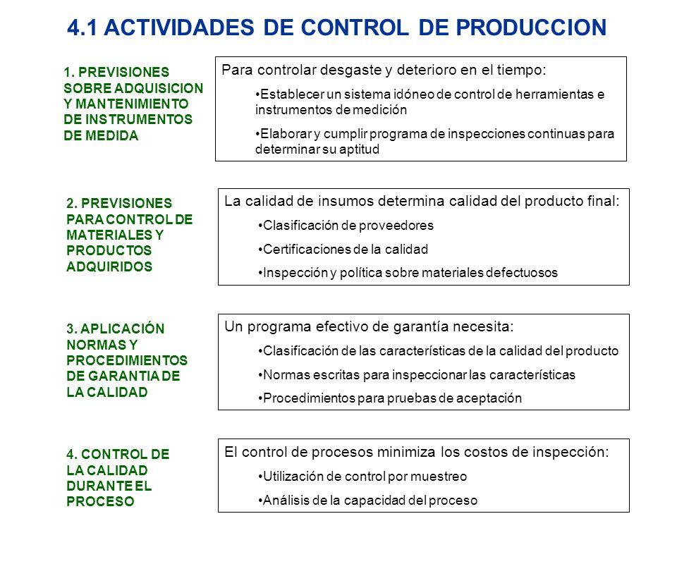 4.1 ACTIVIDADES DE CONTROL DE PRODUCCION 1. PREVISIONES SOBRE ADQUISICION Y MANTENIMIENTO DE INSTRUMENTOS DE MEDIDA Para controlar desgaste y deterior