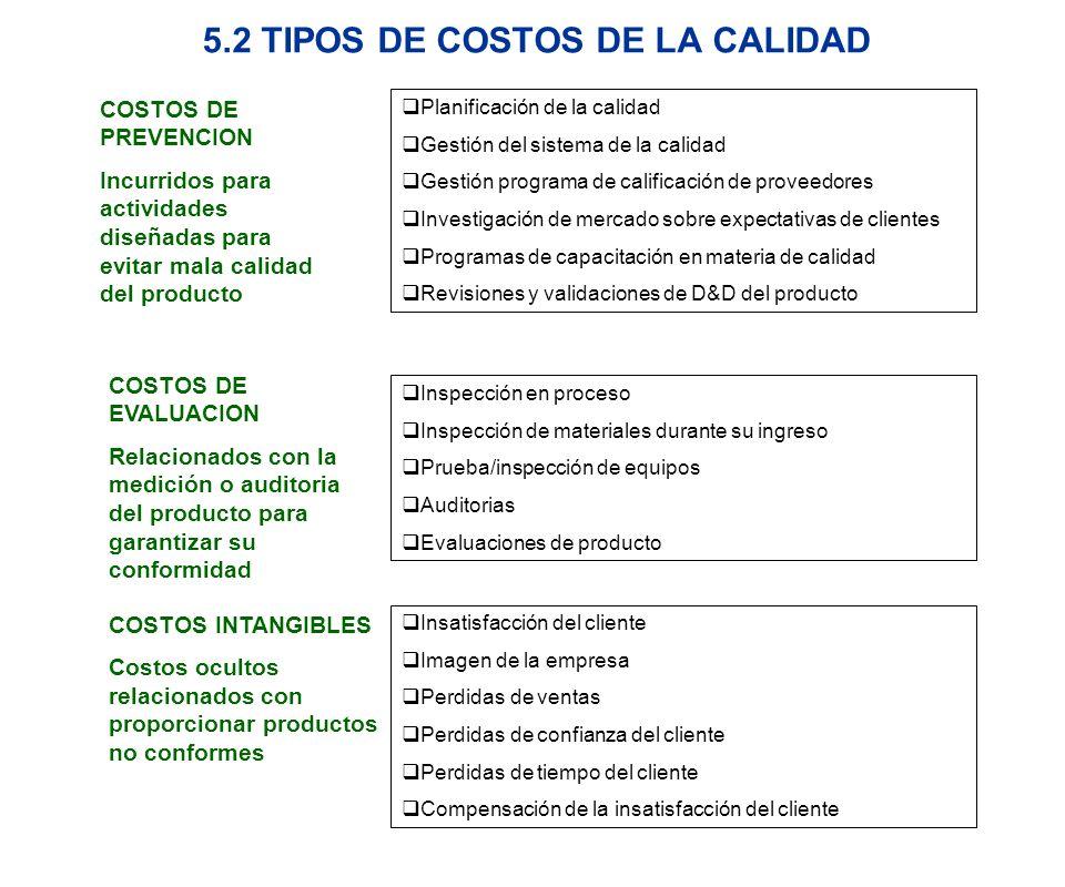 5.2 TIPOS DE COSTOS DE LA CALIDAD COSTOS DE PREVENCION Incurridos para actividades diseñadas para evitar mala calidad del producto Planificación de la