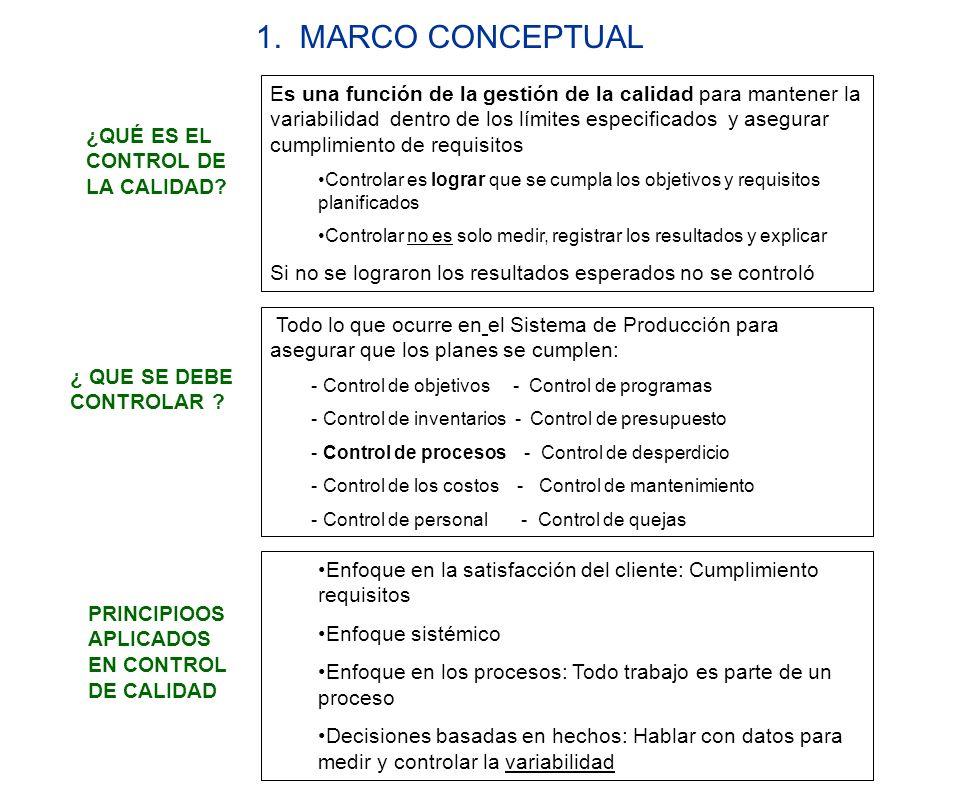 1. MARCO CONCEPTUAL ¿QUÉ ES EL CONTROL DE LA CALIDAD? Es una función de la gestión de la calidad para mantener la variabilidad dentro de los límites e