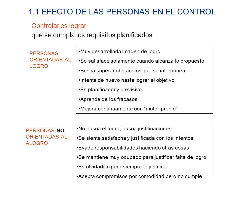 4.1 ACTIVIDADES DE CONTROL DE PRODUCCION 1.