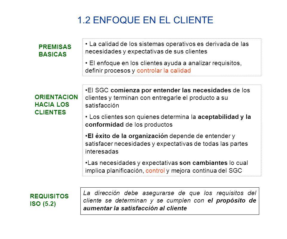 1.2 ENFOQUE EN EL CLIENTE PREMISAS BASICAS La calidad de los sistemas operativos es derivada de las necesidades y expectativas de sus clientes El enfo