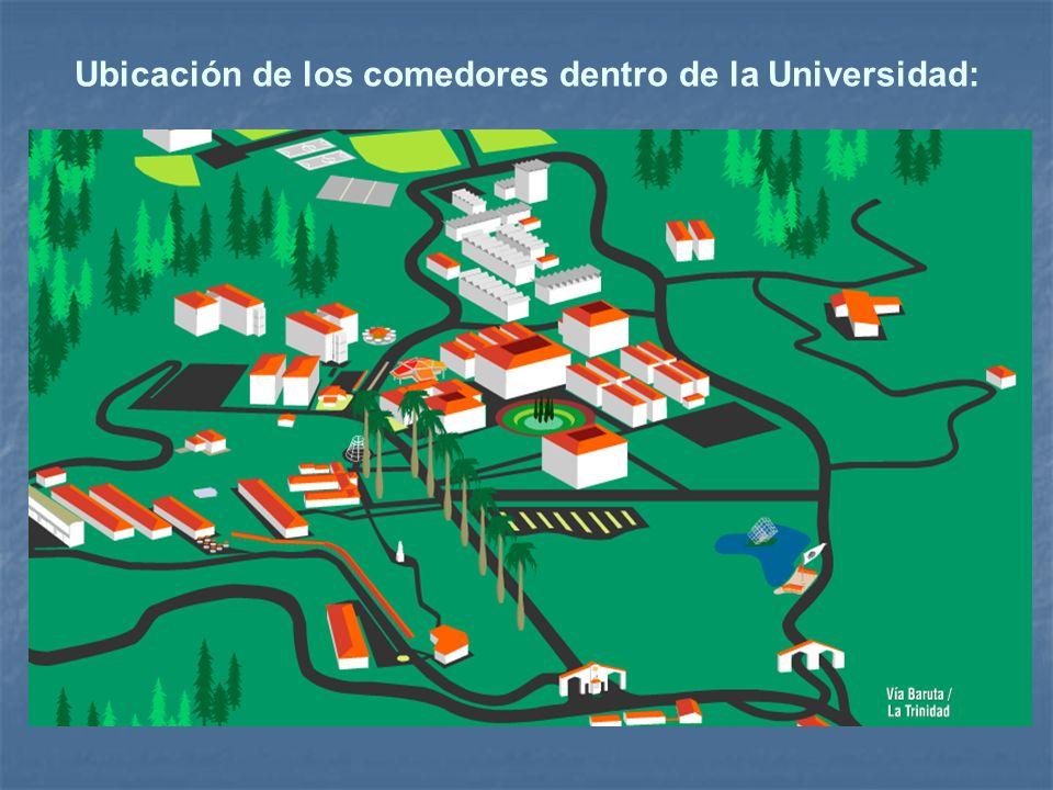 Ubicación de los comedores dentro de la Universidad: