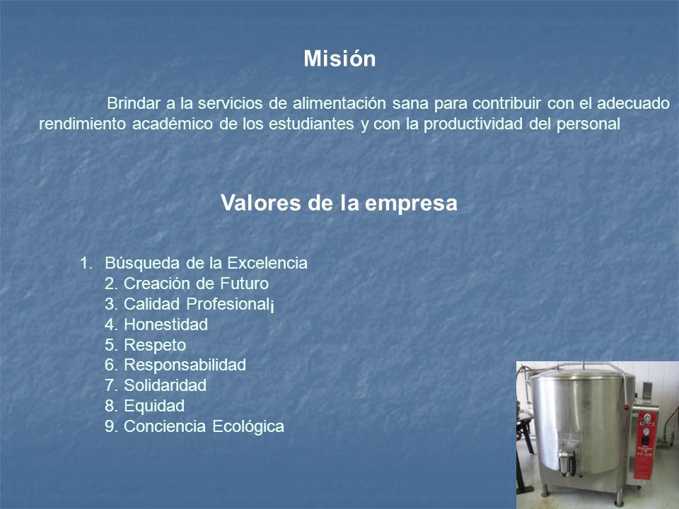 Misión Valores de la empresa Brindar a la servicios de alimentación sana para contribuir con el adecuado rendimiento académico de los estudiantes y co