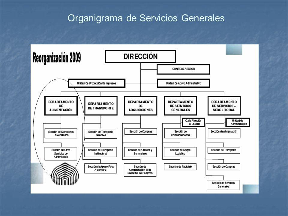 CARACTERÍSTICAS DE LOS SERVICIOS DE COMEDOR Se rige por políticas de tarifas y subsidios según el tipo de usuario.