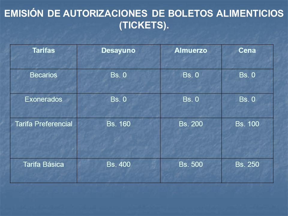 EMISIÓN DE AUTORIZACIONES DE BOLETOS ALIMENTICIOS (TICKETS). TarifasDesayunoAlmuerzoCena BecariosBs. 0 ExoneradosBs. 0 Tarifa PreferencialBs. 160Bs. 2