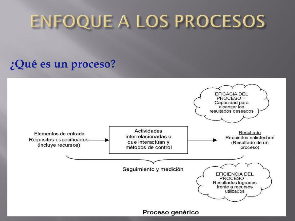 ¿Qué es un proceso?