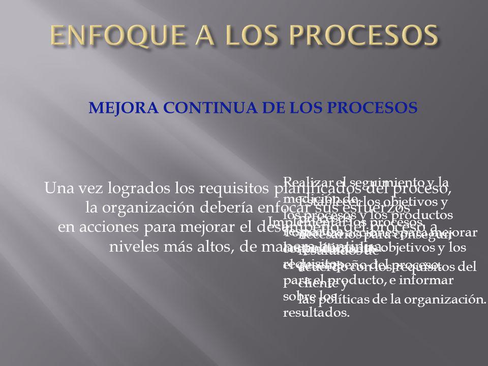 MEJORA CONTINUA DE LOS PROCESOS Una vez logrados los requisitos planificados del proceso, la organización debería enfocar sus esfuerzos en acciones pa
