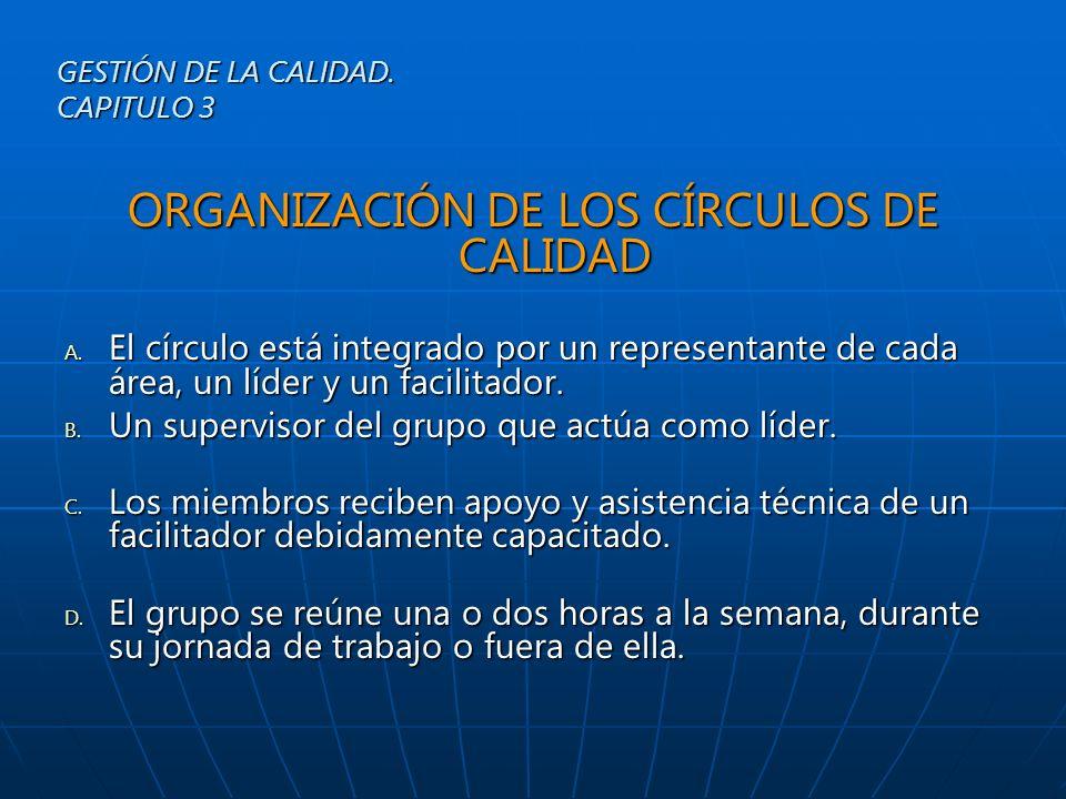 ORGANIZACIÓN DE LOS CÍRCULOS DE CALIDAD A. El círculo está integrado por un representante de cada área, un líder y un facilitador. B. Un supervisor de