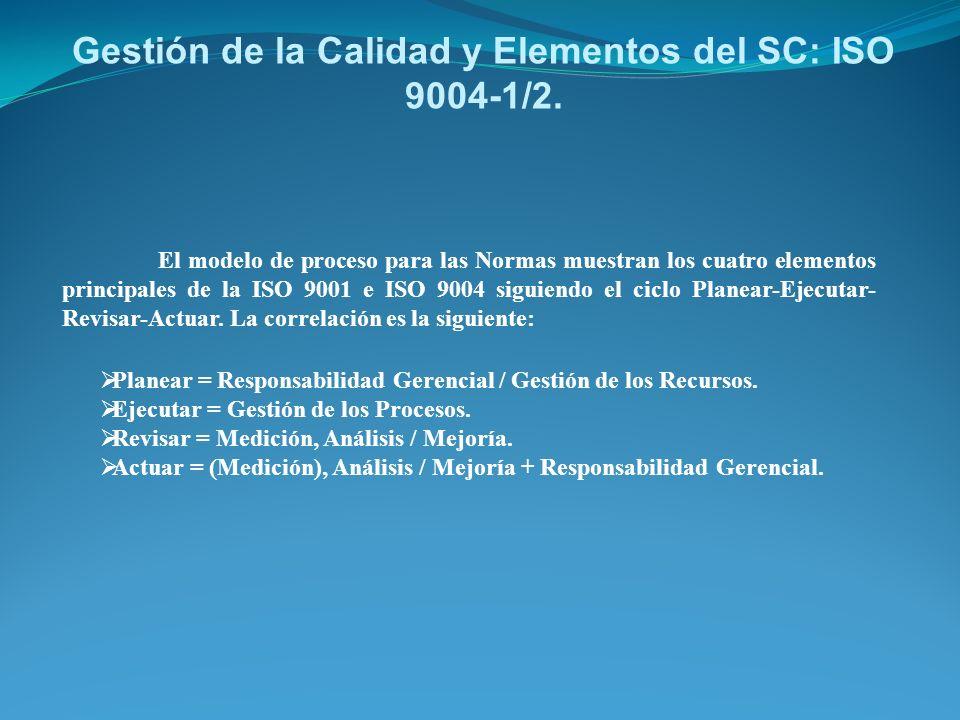 Gestión de la Calidad y Elementos del SC: ISO 9004-1/2. El modelo de proceso para las Normas muestran los cuatro elementos principales de la ISO 9001