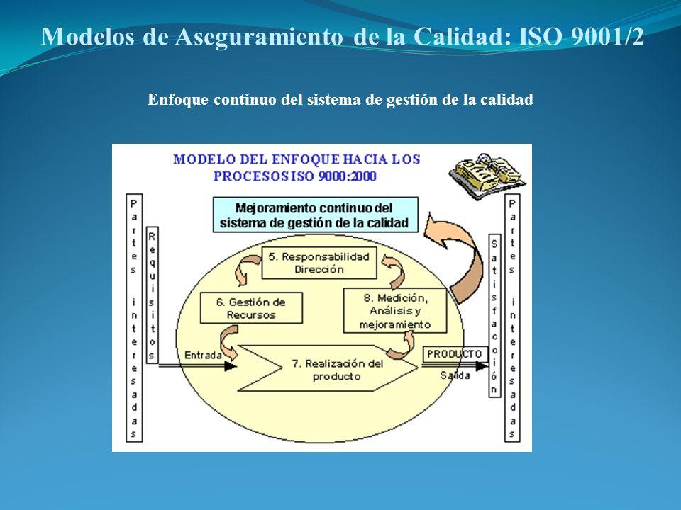 Modelos de Aseguramiento de la Calidad: ISO 9001/2 Enfoque continuo del sistema de gestión de la calidad