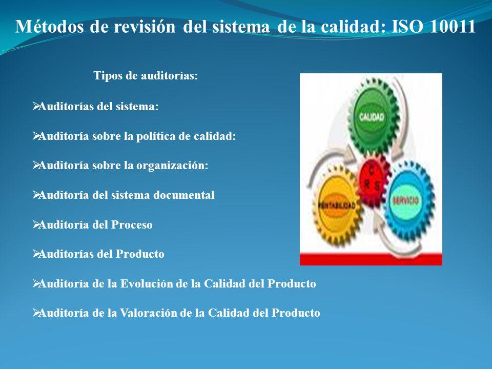 Métodos de revisión del sistema de la calidad: ISO 10011 Tipos de auditorías: Auditorías del sistema: Auditoría sobre la política de calidad: Auditorí
