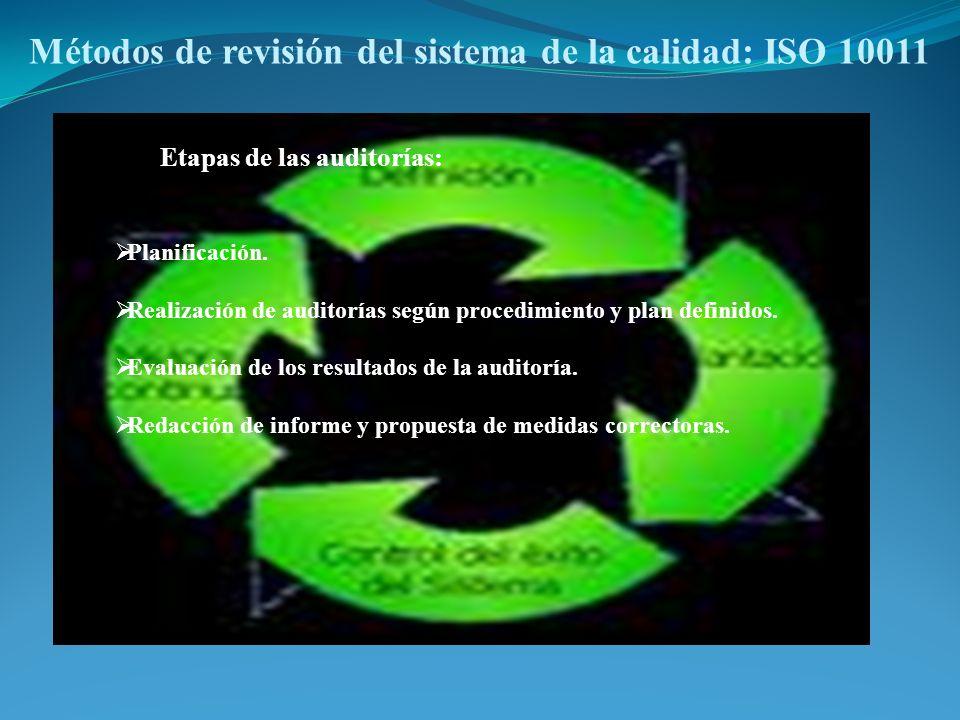 Métodos de revisión del sistema de la calidad: ISO 10011 Etapas de las auditorías: Planificación. Realización de auditorías según procedimiento y plan