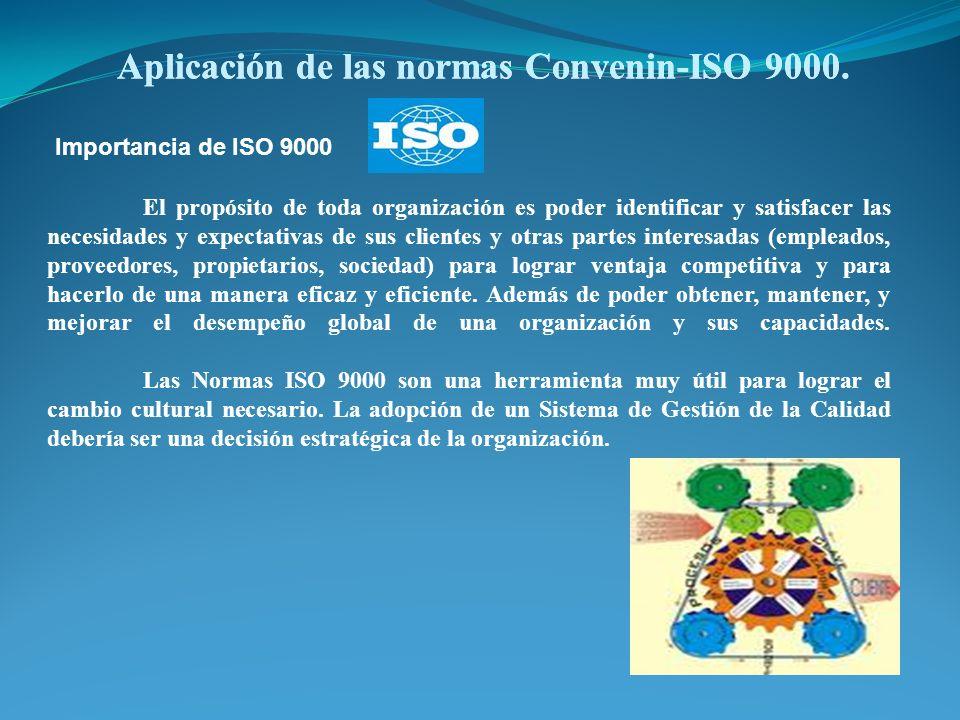 Aplicación de las normas Convenin-ISO 9000. Importancia de ISO 9000 El propósito de toda organización es poder identificar y satisfacer las necesidade
