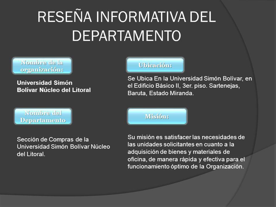 RESEÑA INFORMATIVA DEL DEPARTAMENTO Nombre de la organización: Ubicación: Nombre del Departamento Universidad Simón Bolívar Núcleo del Litoral Se Ubic