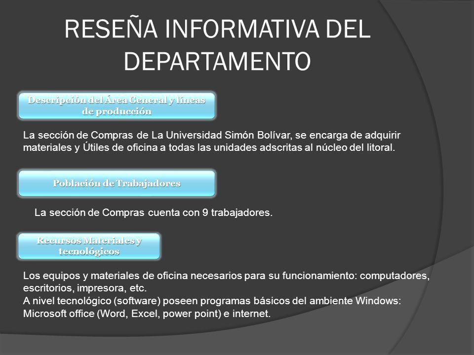 RESEÑA INFORMATIVA DEL DEPARTAMENTO Descripción del Área General y líneas de producción La sección de Compras de La Universidad Simón Bolívar, se enca